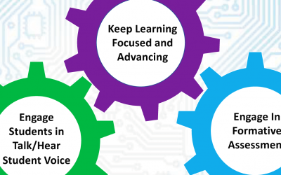 Six Strategies That Can Lead to More Equitable Online Mathematics Instruction